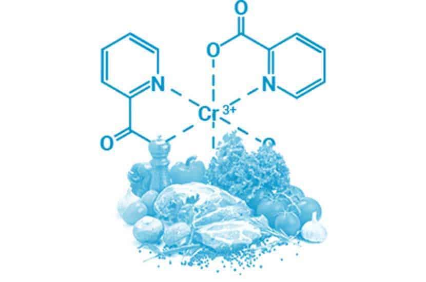 Chrom-Picolinat kann helfen, den Appetit zu kontrollieren
