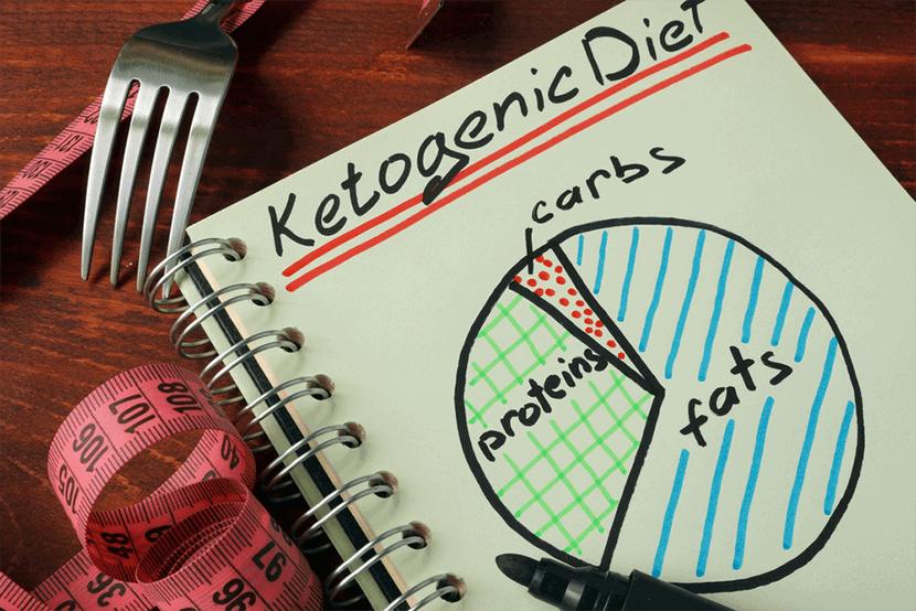 Stimuliert die Produktion ketogener Substanzen im Körper